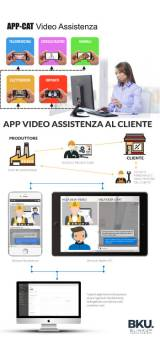 App video assistenza clienti
