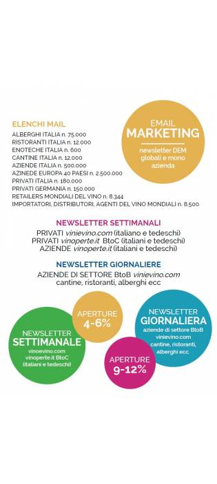 Visibilità e marketing cantine italia ed estero
